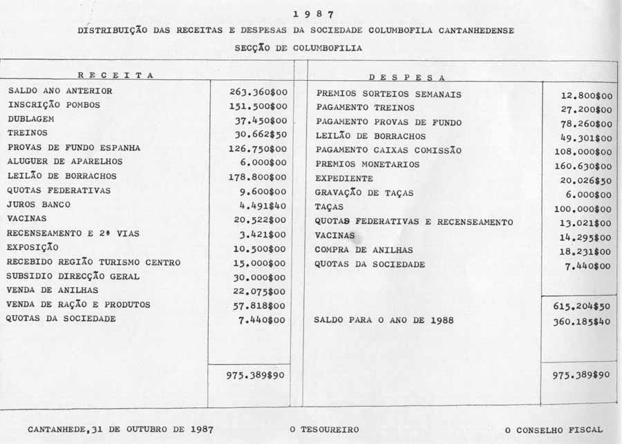 LIVRO CAIXA 1987